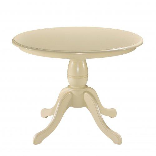 Nantes Round Table